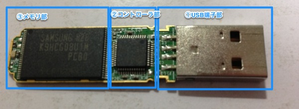 USBメモリの内部写真
