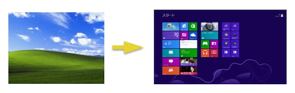 Windows XPからWindows 8へ