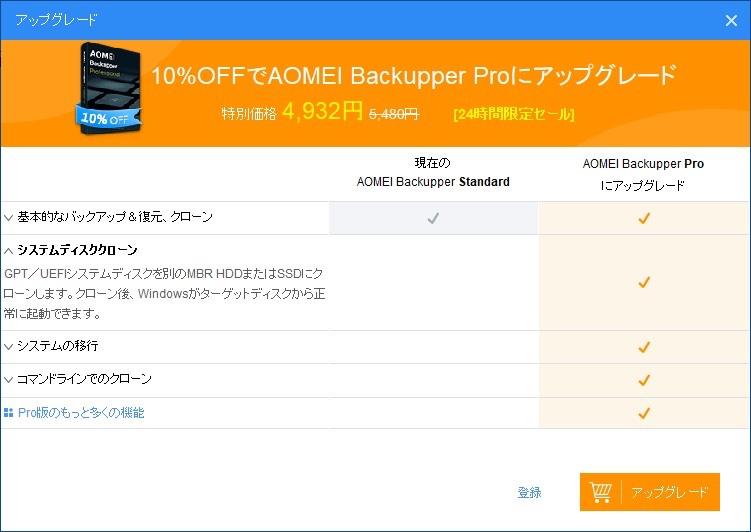 AOMEI Backupperのプロ版の案内